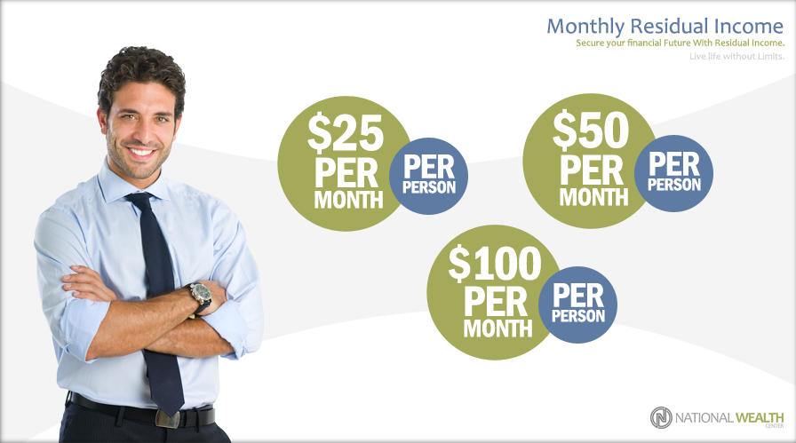 national wealth center monthly levels compensation plan